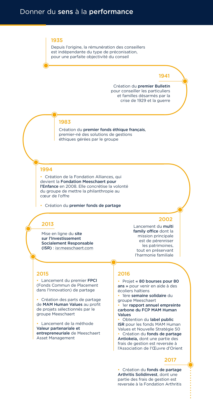 Infographie-Responsabilité-sociétale-2018